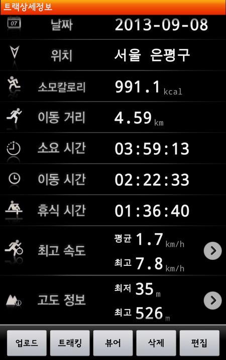 [2013.09.07] 북한산 – 불광사입구-진관봉-향로봉-구기동